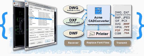 Acme CAD Converter 2021 v8.10.0.1528单文件版本